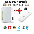 """Комплект 3G 4G LTE для систем видеонаблюдения """"ГОРОД """""""