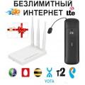 """Комплект 3G 4G LTE для систем видеонаблюдения """"Стандартный  """""""